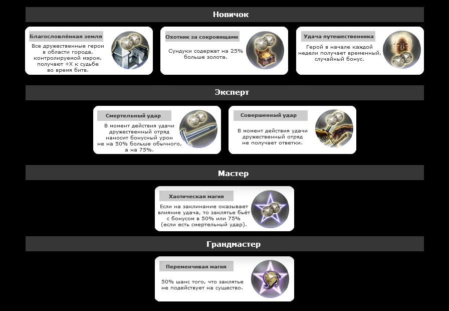 Свежие новости про чернобыль